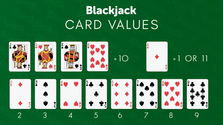 Kinh nghiệm tránh sai lầm khi chơi Blackjack 1