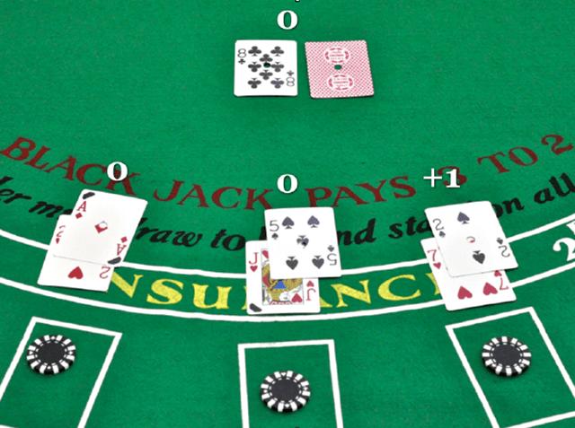 Kinh nghiệm tránh sai lầm khi chơi Blackjack