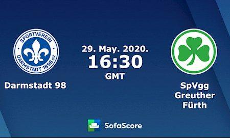 M88 Soi Kèo bóng đá Darmstadt vs Greuther Furth 23h30 ngày 29/5 (Hạng 2 Đức 2019/20)