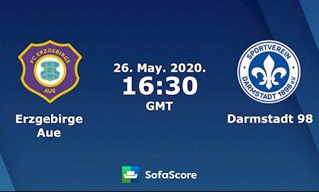 M88 Soi Kèo bóng đá Erzgebirge Aue vs Darmstadt 23h30 ngày 26/5 (Hạng 2 Đức 2019/20)