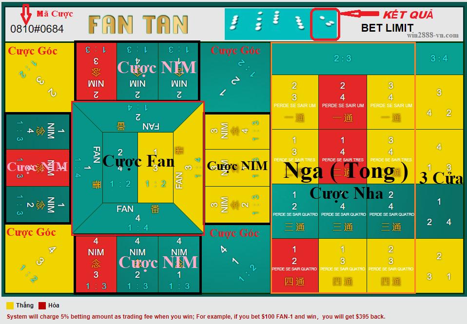 Cách chơi Fan Tan – Xóc đĩa online ăn tiền chuẩn chỉ tại Vaobong 1