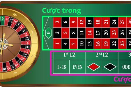 Kinh nghiệm chơi roulette thắng lớn tại FB88