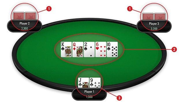Những điểm cần lưu ý nếu muốn chơi poker tại FB88 2