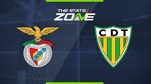 M88 Soi Kèo bóng đá Benfica vs Tondela 1h15 ngày 5/6 (VĐQG Bồ Đào Nha 2019/20)