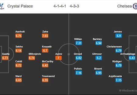 """Fun88 Soi Kèo Crystal Palace vs Chelsea (00h00 ngày 8/7): """"Kho điểm"""" đón chào The Blues"""