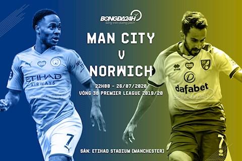 Fun88 Soi Kèo bóng đá Man City vs Norwich 22h00 ngày 26/7 (Premier League 2019/20)