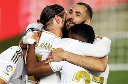188Bet Soi Kèo Athletic Bilbao vs Real Madrid (19h ngày 5/7): Thời tới, cản sao nổi?