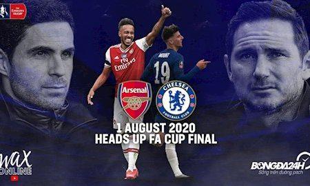 Đội hình dự kiến Arsenal vs Chelsea đêm nay 1/8 (Chung kết Cúp FA 2019/20)