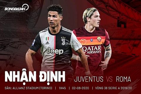 M88 Soi Kèo bóng đá Juventus vs Roma 1h45 ngày 2/8 (Serie A 2019/20)