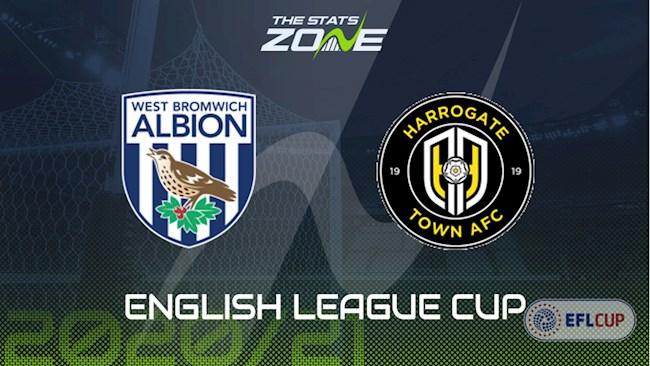 M88 Soi Kèo bóng đá West Brom vs Harrogate 0h00 ngày 17/9 (Cúp Liên đoàn Anh 2020/21)