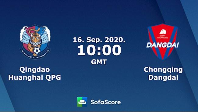 M88 Soi Kèo bóng đá Qingdao vs Chongqing 17h00 ngày 16/9 (VĐQG Trung Quốc 2020)