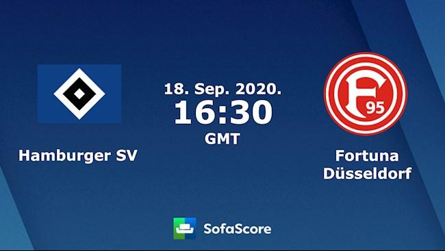 M88 Soi Kèo bóng đá Hamburger vs Dusseldorf 23h30 ngày 18/9 (Hạng 2 Đức 2020/21)