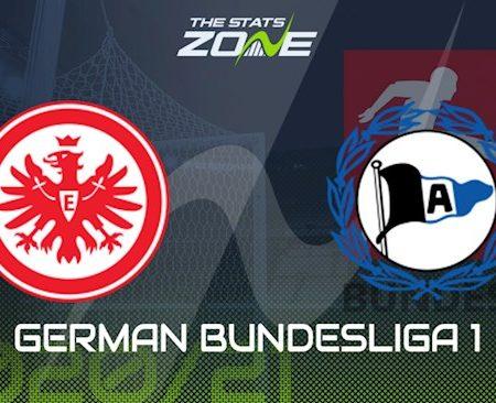 M88 Soi Kèo bóng đá Frankfurt vs Bielefeld 20h30 ngày 19/9 (Bundesliga 2020/21)