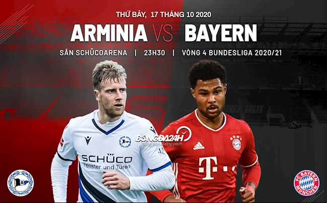 M88 Soi Kèo bóng đá Bielefeld vs Bayern Munich 23h30 ngày 17/10 (Bundesliga 2020/21)