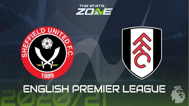 M88 Soi Kèo bóng đá Sheffield vs Fulham 18h00 ngày 18/10 (Premier League 2020/21)