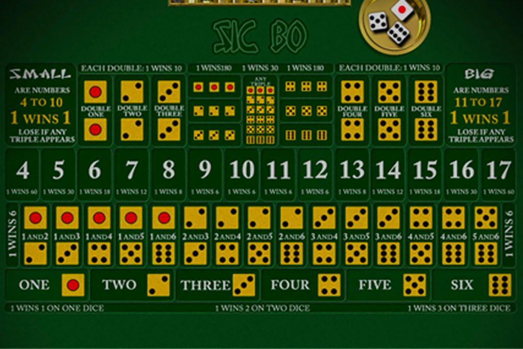 Những chiến thuật chơi sicbo muốn thắng phải nằm lòng 1