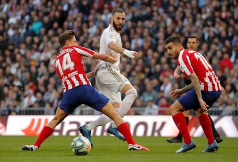 Real Madrid vs Atletico