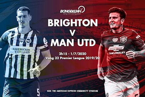 M88 Soi Kèo Brighton vs MU (02h15 ngày 01/07): Không dễ cho Quỷ đỏ 1