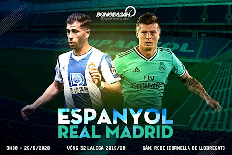 Espanyol vs Real preview