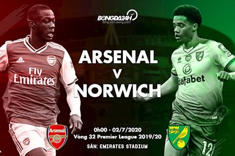 """Fun88 Soi Kèo Arsenal vs Norwich (0h00 ngày 2/7): Khó cản """"Pháo thủ"""" 1"""