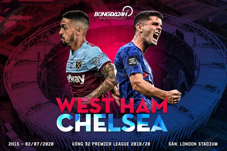 Truc tiep West Ham vs Chelsea