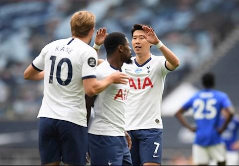 Son Heung Min dua Tottenham vuon len dan ban
