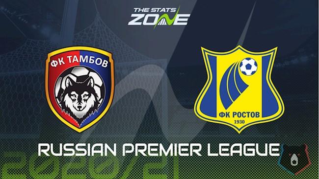 Spartak Tambov vs Rostov 22h30 ngày 88 VĐQG Nga hình ảnh