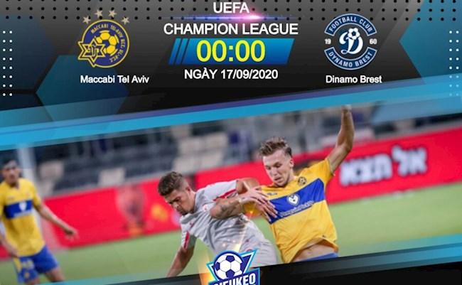Maccabi vs Dinamo Brest