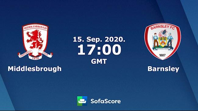 Middlesbrough vs Barnsley 0h00 ngày 169 hình ảnh
