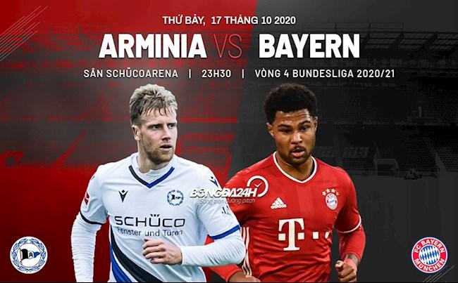 Bielefeld vs Bayern Munich