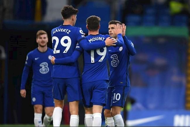 Fun88 Soi kèo Newcastle vs Chelsea (19h30, 2111) Khó cản The Blues hình ảnh