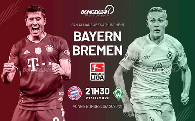 Truc tiep Bayern Munich vs Bremen
