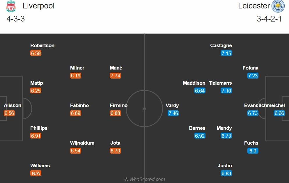 Fun88 Soi kèo Liverpool vs Leicester (2h15 ngày 2311) Công bù thủ hình ảnh